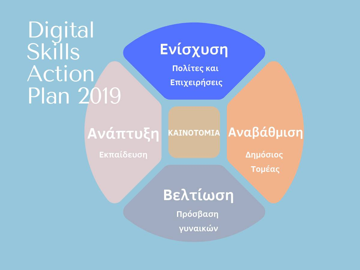 Digital Skills Action Plan 2019